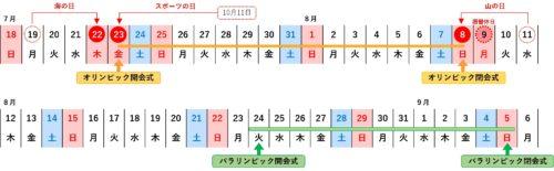 shukujitsu_image01